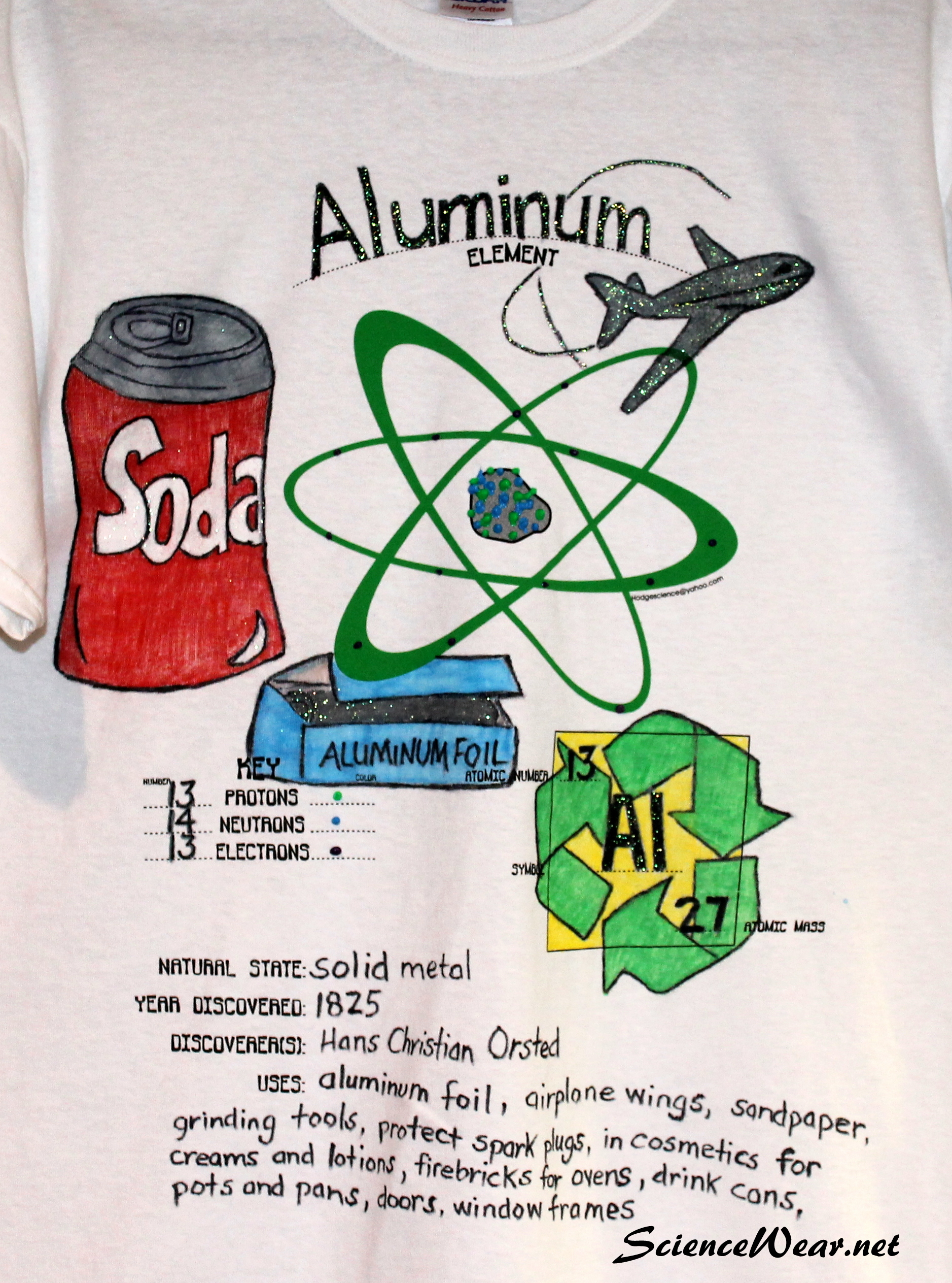 Elemental clipart aluminum Adopt with periodic research element