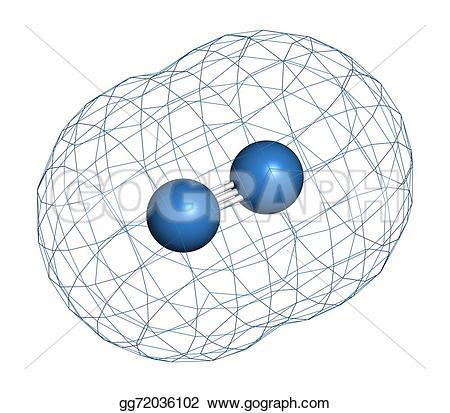 Elemental clipart color Shown (n2) earth's of molecule