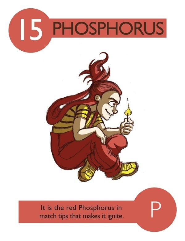 Elemental clipart environmental science Table Phosphorus Best 25+ ideas