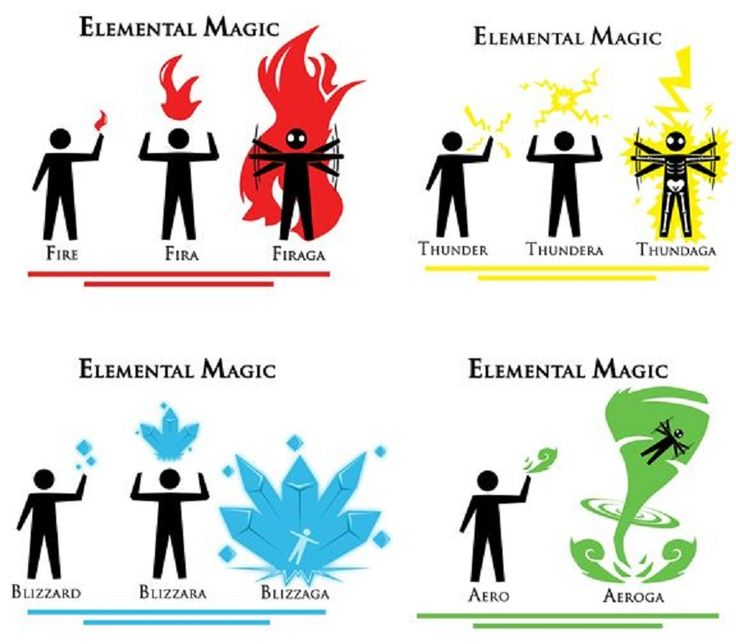 Elemental clipart graphic (4 202 Kirby Elements Fantasy