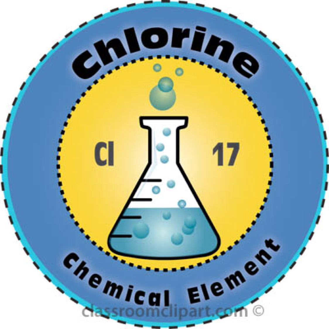 Elements clipart iron Flanigan Flanihan chlorine by by