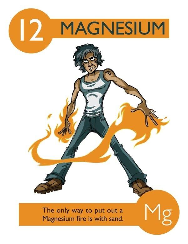 Elemental clipart magnesium Fun Cartoon Elements Elements Table