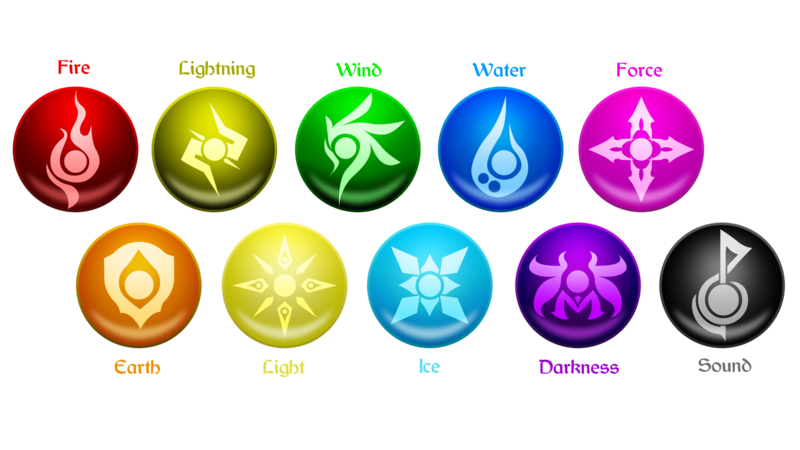 Elemental clipart natural element Of this Find Power akiVinz