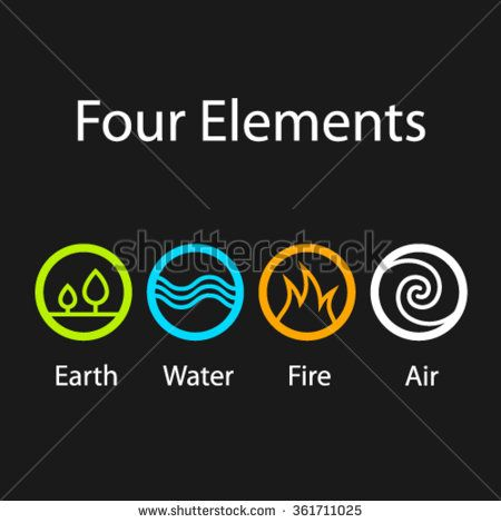 Elemental clipart natural element Tattoo natural vector ideas about