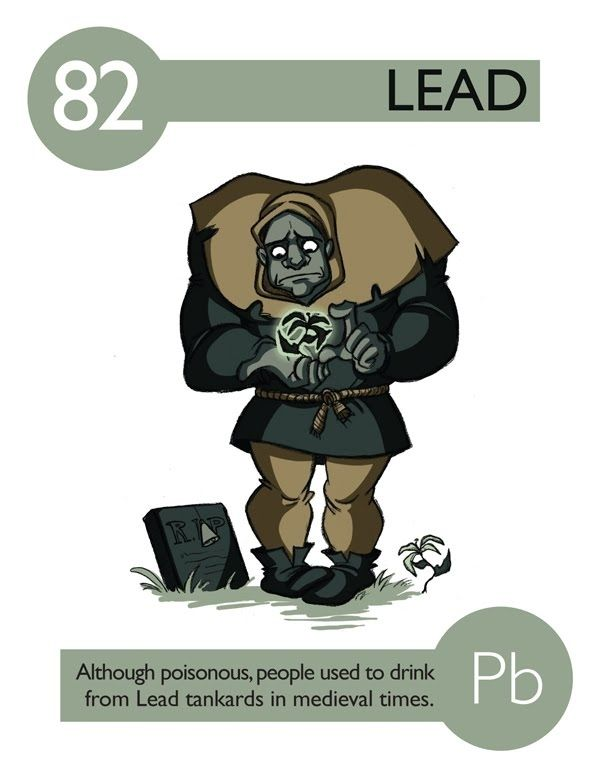 Elemental clipart scientific experiment Best Elemental Pinterest on 112