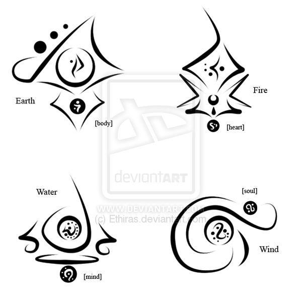Elemental clipart symbol Best Ethiras ideas deviantart 4