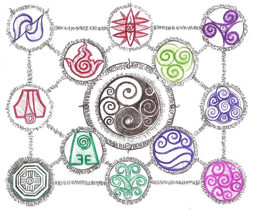 Elemental clipart symbol By Avatar Elemental Avatar dcrisisbeta
