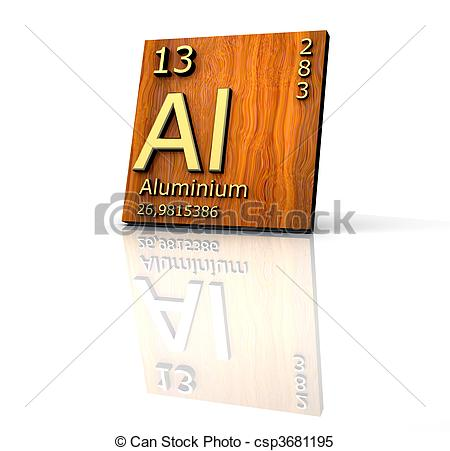 Elements clipart aluminum  Aluminum form of Table
