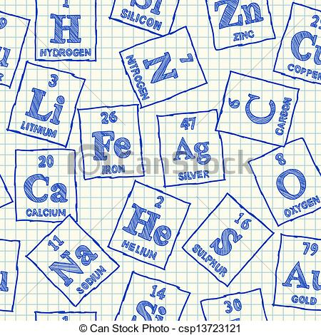 Elements clipart chemistry Illustration elements pattern seamless Chemical