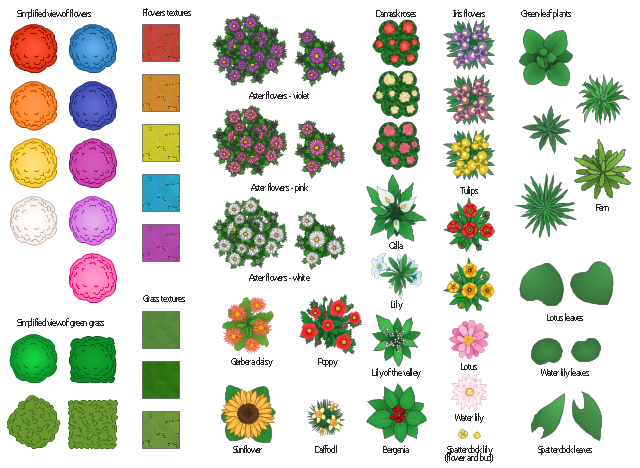 Elements clipart drawing How and to Landscape Design