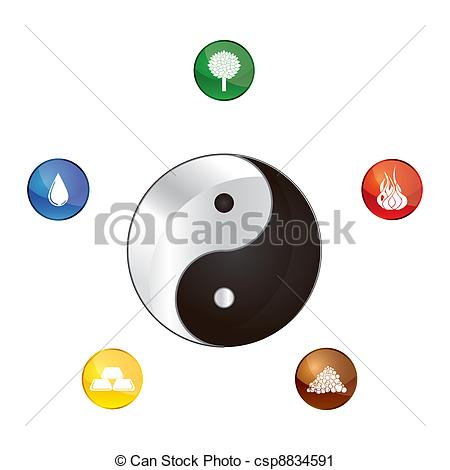 Elements clipart drawing Elements life of Yang Five