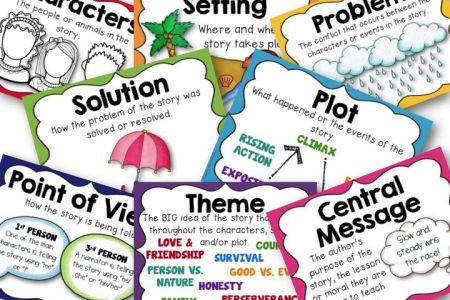 Elements clipart literature Literary posters Texts Circle Elements
