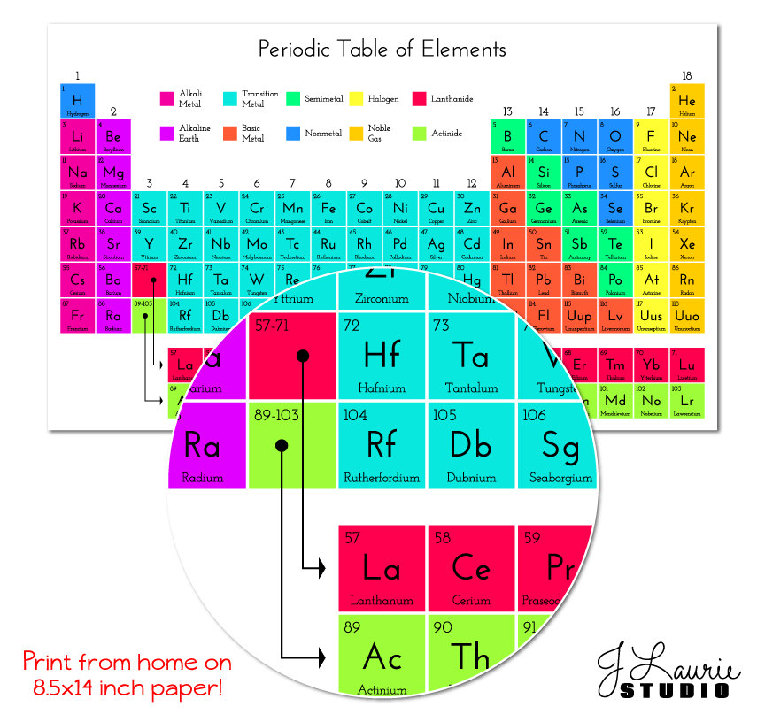 Geek clipart smart woman Elements Table Printable Periodic is