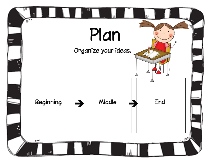 Elements clipart story map First: Finally Zone FREEBIE Map