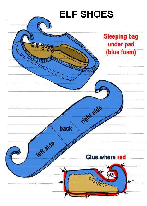Elfen clipart slipper 25+ how COSTUMES Elf make
