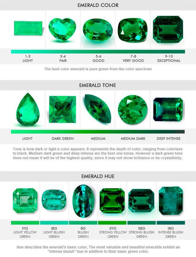 Emerald clipart small colored gem stone shape #2