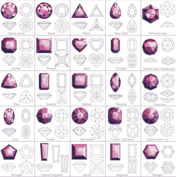 Emerald clipart small colored gem stone shape Images about on Pinterest Aquamarines