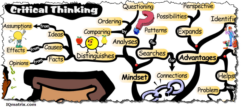 Reflection clipart mind reading #1