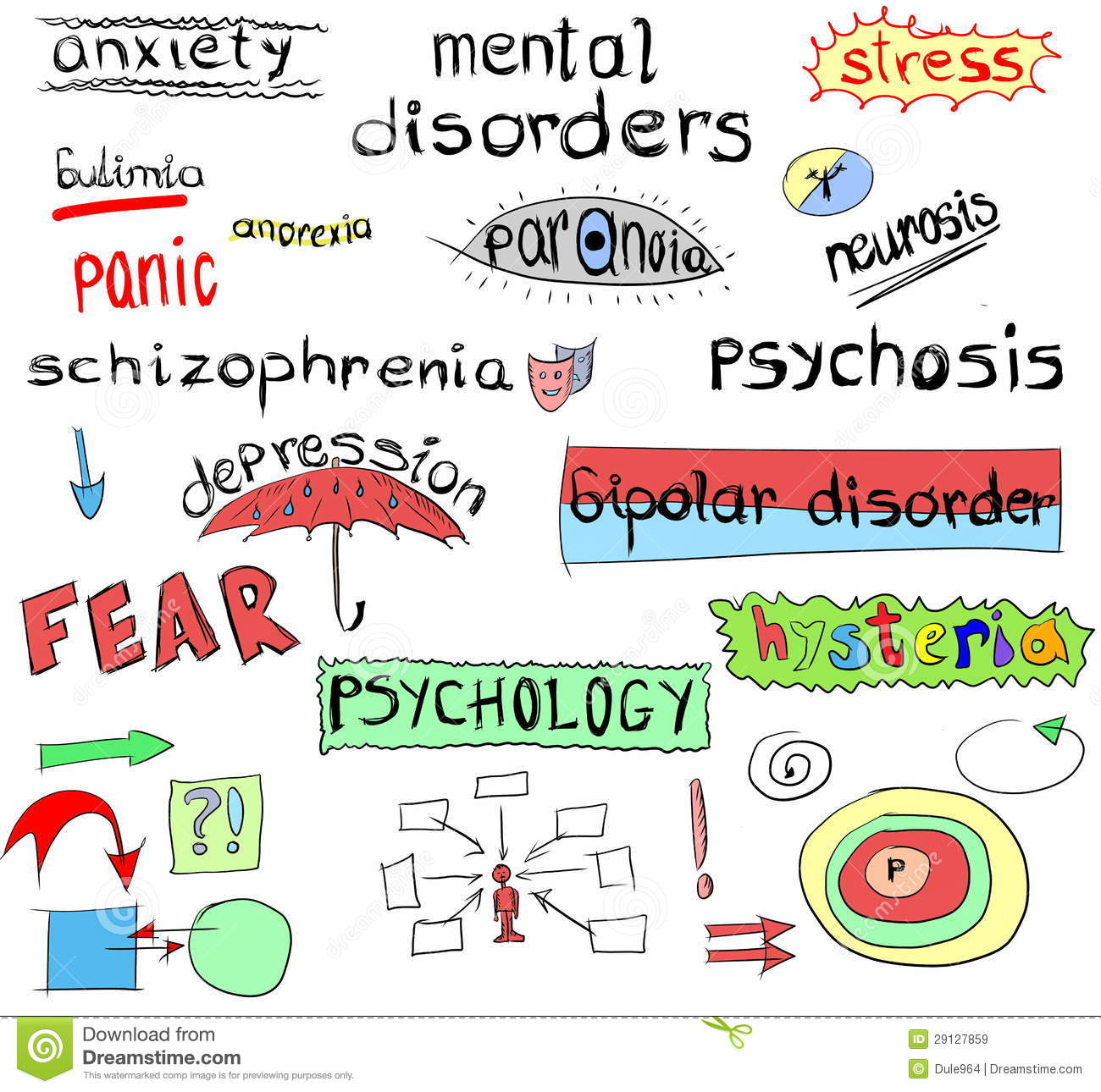 Emotional clipart disorder Disorder Images Clipart Clipart disorder%20clipart