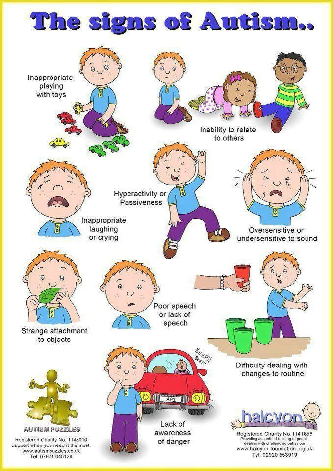 Emotional clipart disorder This Disorders images 77 Behavioral