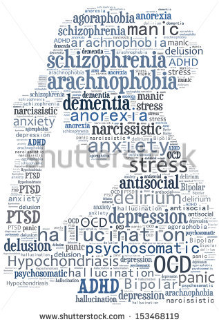 Emotional clipart disorder Mental about psychological disorders jpg