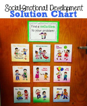Emotional clipart emotional development Development emotional Teaching chart! link
