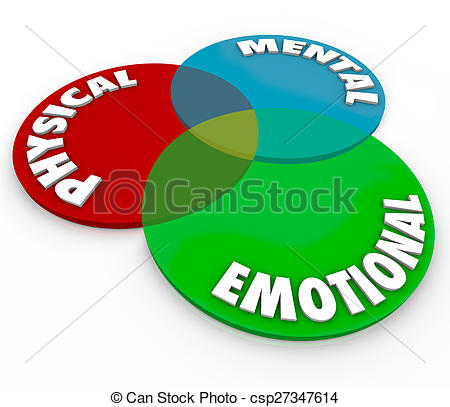Emotional clipart emotional health Total Physical Clipart of Mind