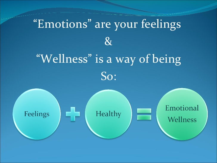 "Emotions clipart emotional wellness ""Emotions"" Wellness Emotional"