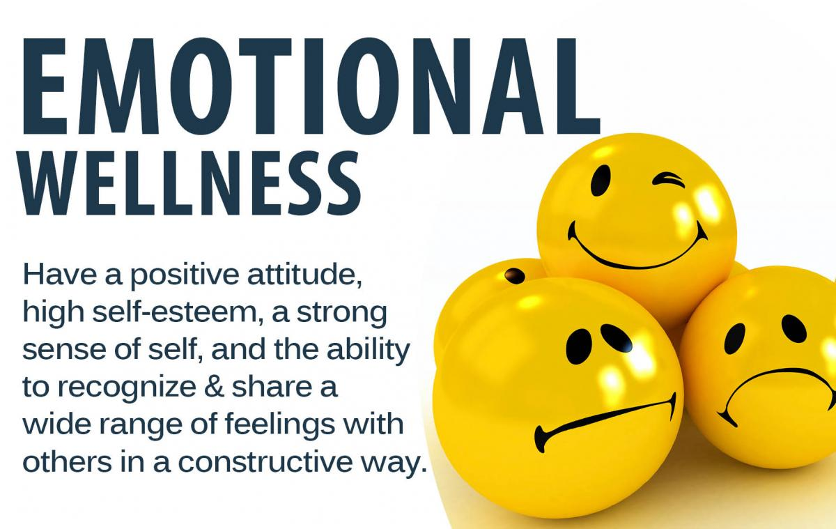 Emotions clipart emotional wellness Attitude Wellness Emotional Wellness self
