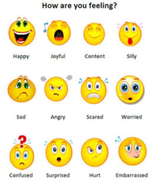 Emotional clipart hurt feeling Feelings Clipart Hurt Clipart IMGFLASH