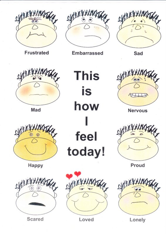 Emotions clipart lonely face For Art Emotion For Clip