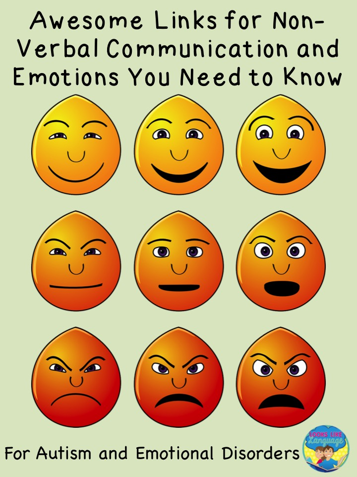 Emotions clipart non verbal Communication Language: to July Know