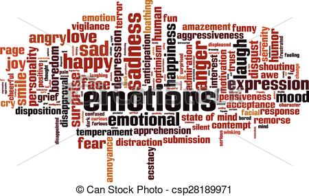 Emotions clipart remorse Concept of Emotions word Emotions