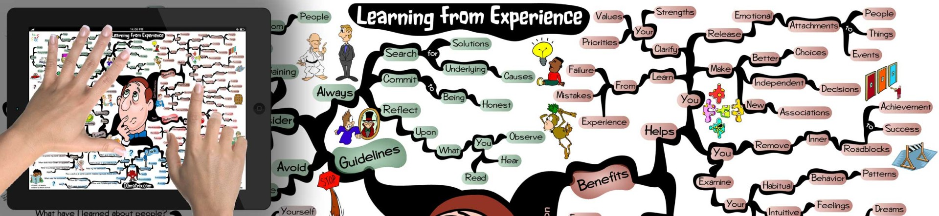 Emotional clipart self reflection Reflection: How Experience Make the
