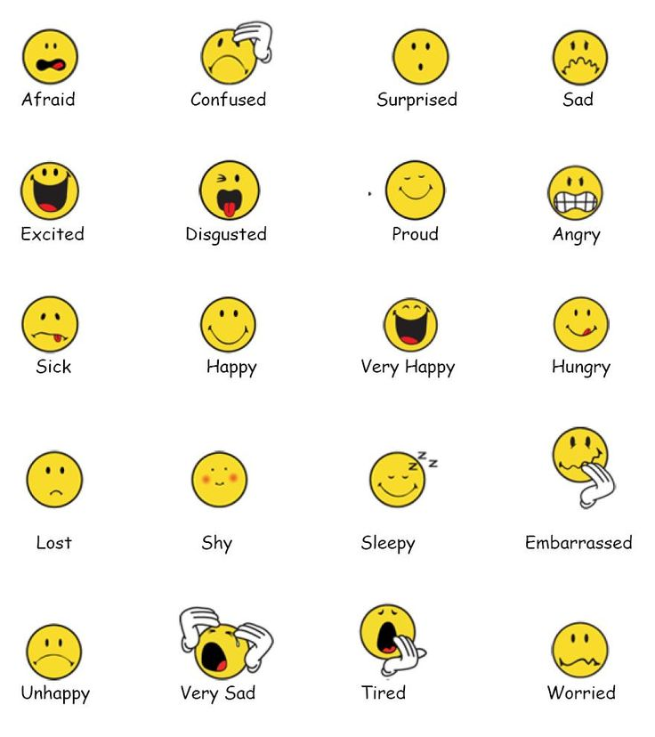 Emotional clipart teacher On Emotions Feelings Faces Chart