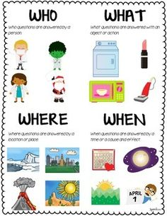 Emotional clipart wh question And QUESTION  Question Asking