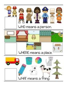 Emotions clipart wh question  cards for FREEBIE!