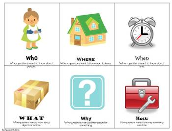 Emotions clipart wh question Mat TEACHING WH  READING