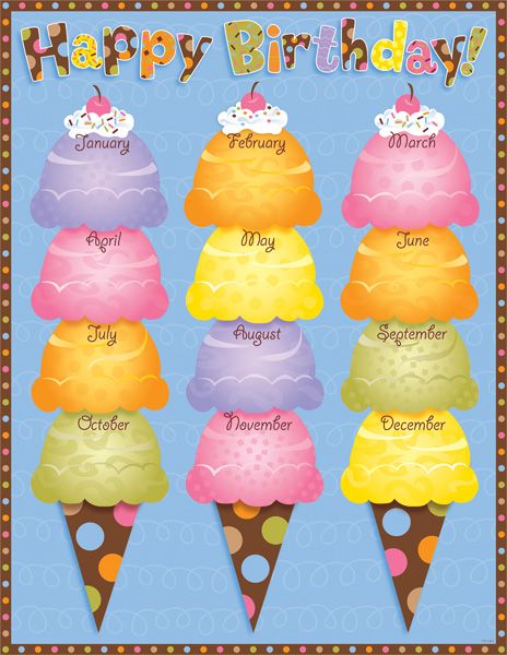 Emotions clipart birthday chart Best this Pinterest ideas bulletin