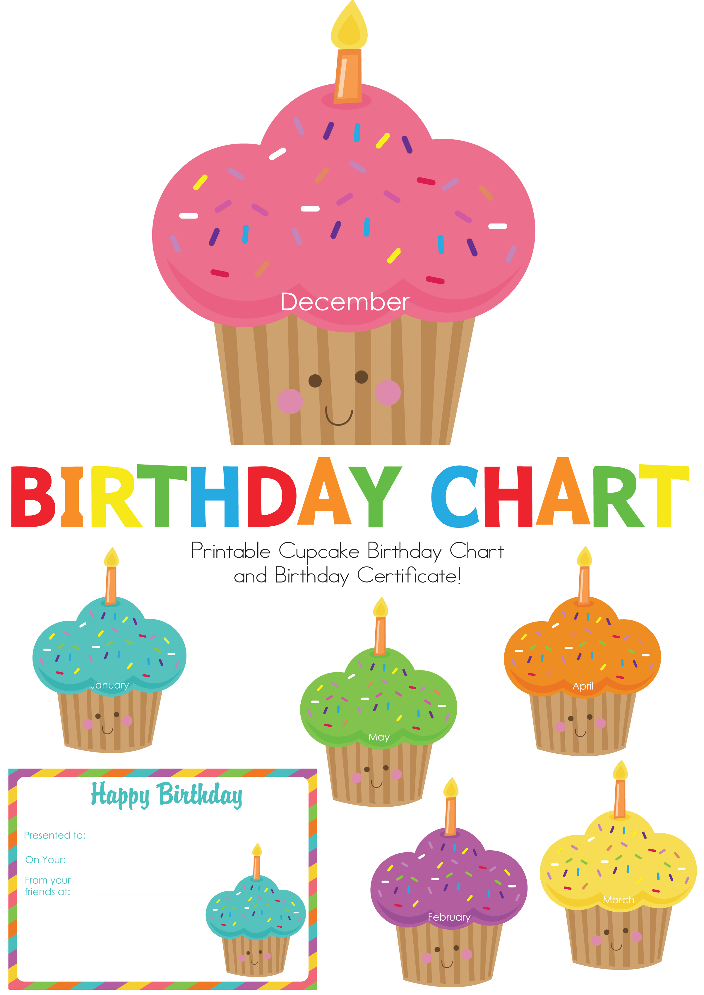 Emotions clipart birthday chart Teaching and this  Chart