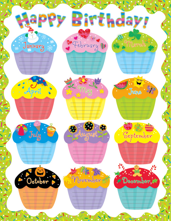 Emotions clipart birthday chart Giochi Happy Hanke's Birthday Portfolio