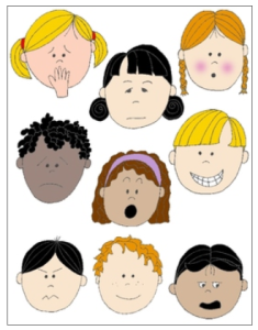 Emotions clipart childrens faces Are point your abilities Feeling