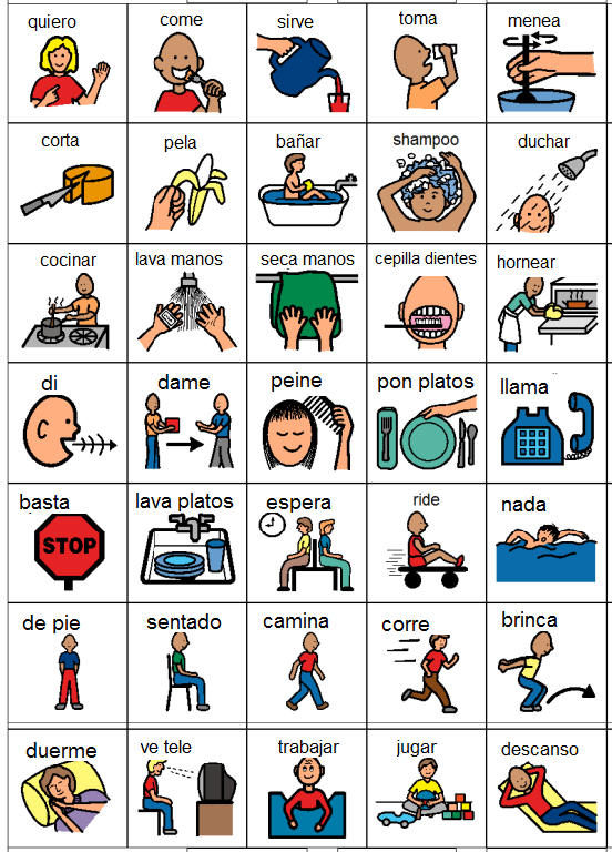 Emotions clipart communication  and board (Spanish) Communication