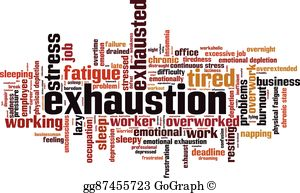 Emotions clipart exhausted Frustration Emotions Art Stock Clip