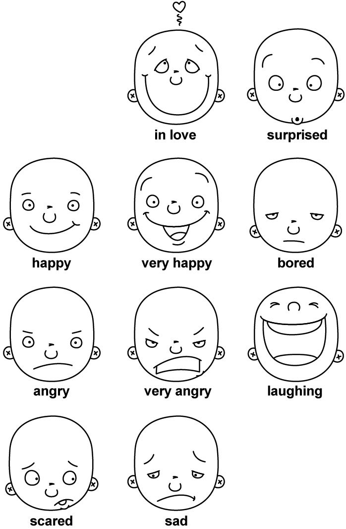 Drawn smile funny Best faces Cartoon in ideas