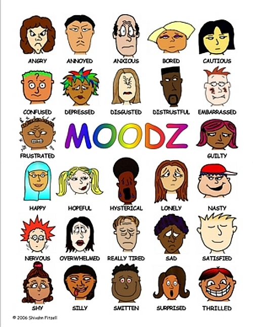 Feelings clipart faces poster Faces) poster MOODZ Faces) MOODZ
