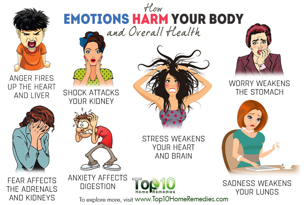 Grieve clipart emotional stress How Emotions Your Remedies Health