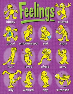 Emotions clipart hurt feeling  Feelings Faces Free Learning