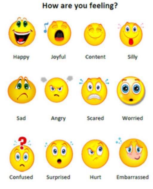 Emotions clipart hurt feeling Hurt Feelings Feelings Clipart Clipart
