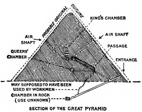 Ancient clipart great pyramid #5